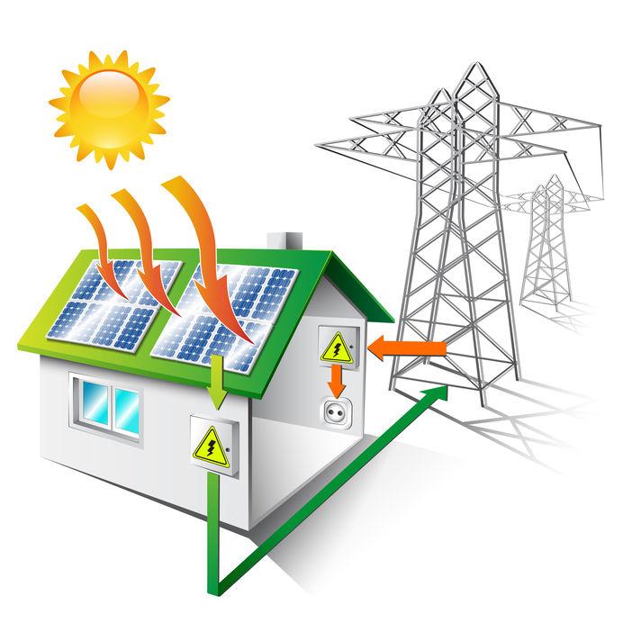 napelem rendszer működése